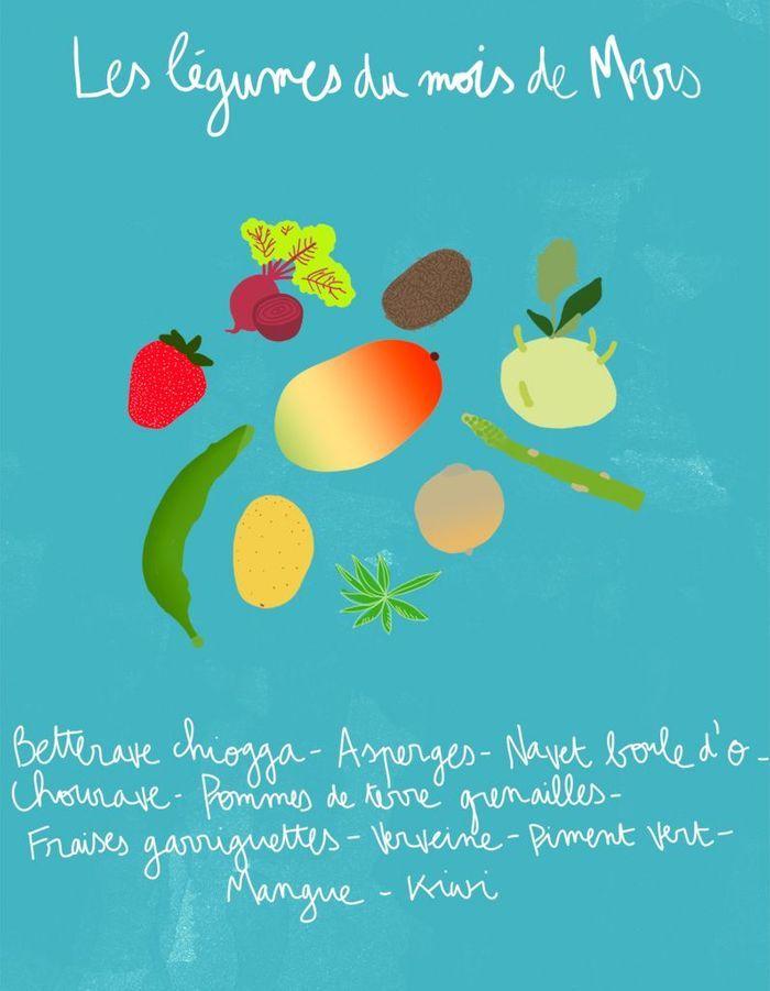fruits et l gumes de saison mars d couvrez les fruits et. Black Bedroom Furniture Sets. Home Design Ideas